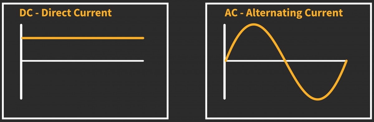 How does a Volt Stick work?