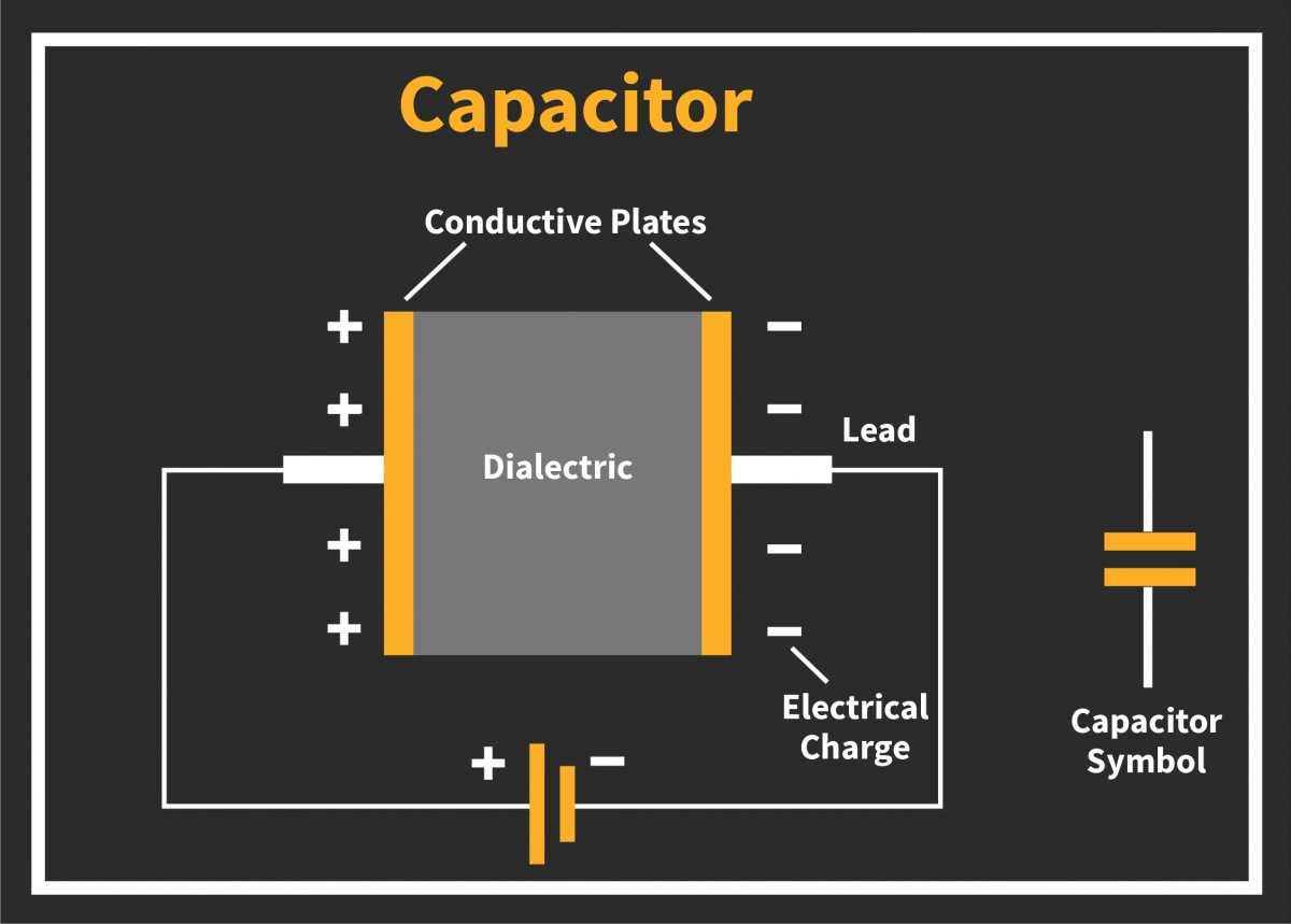 How Does A Volt Stick Work Noncontact High Voltage Detector Scheme What Is Capacitor